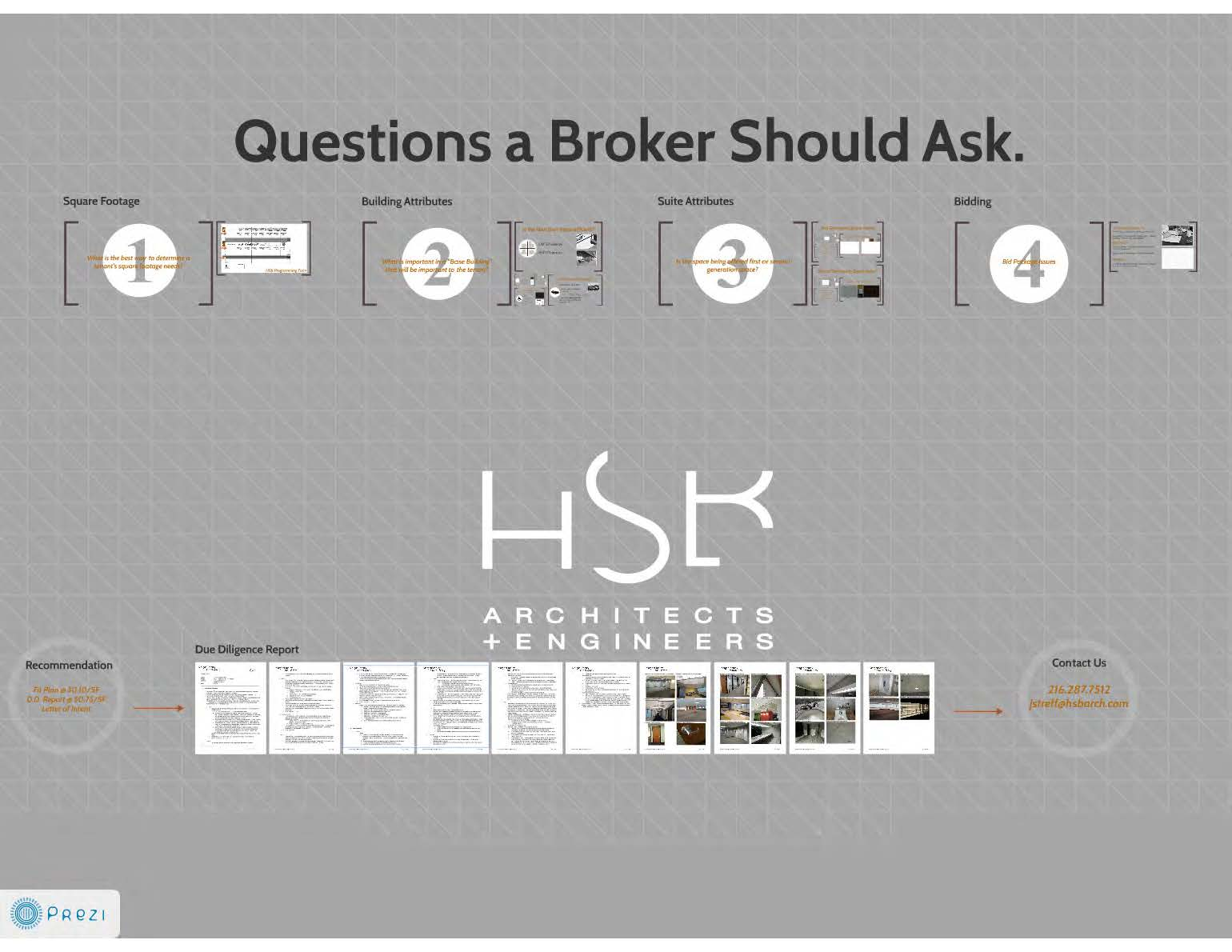 Pages from Questions Brokers Should Ask Office call April 8 14